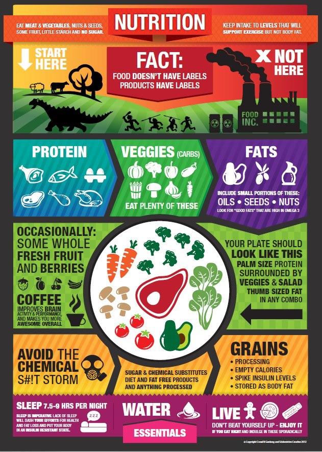 cf-nutrition